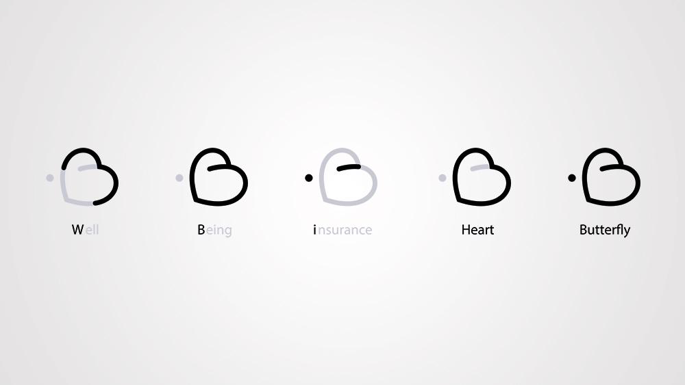 wellbeing-insurance-logo-idea